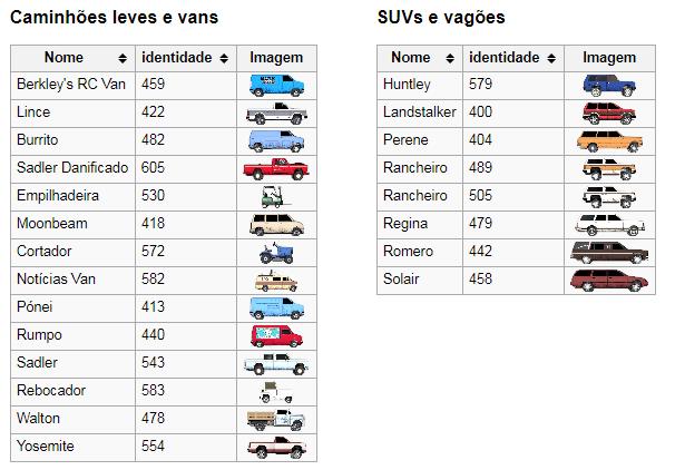 GTA SA - Veículos e seus IDs Veicul10
