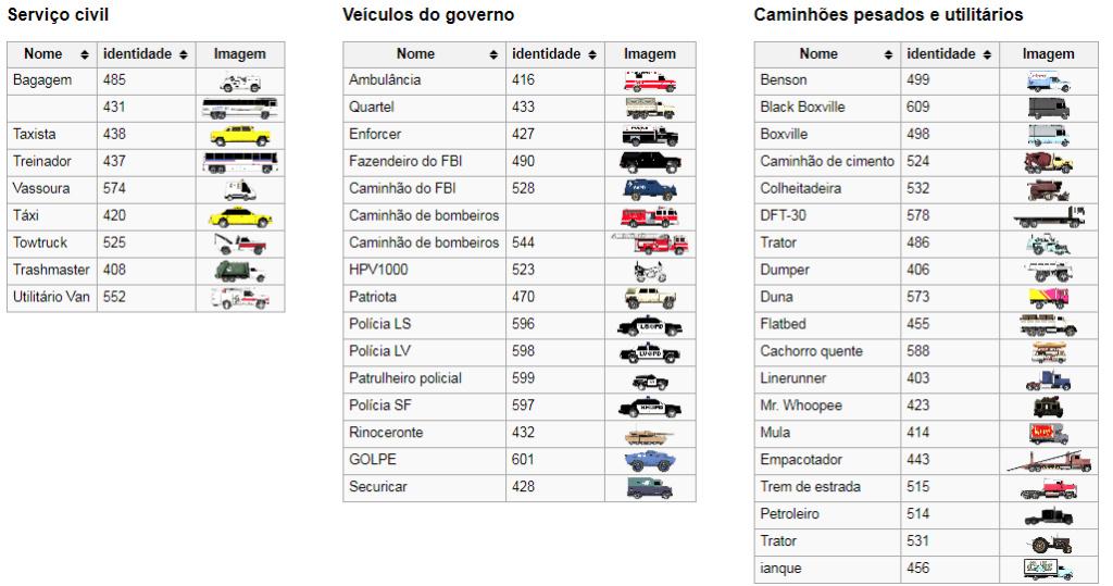 GTA SA - Veículos e seus IDs Veicul11