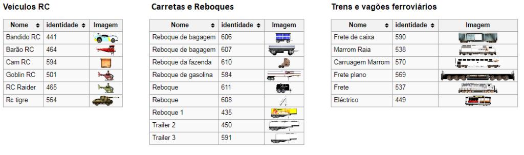 GTA SA - Veículos e seus IDs Veicul13