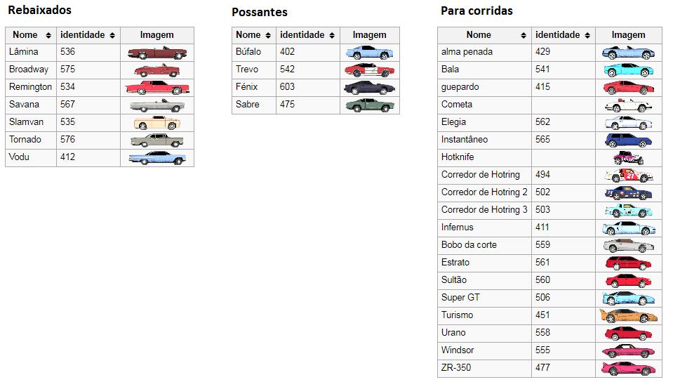 GTA SA - Veículos e seus IDs Veicul14
