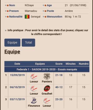 Stado / AS Lavaur  20191125