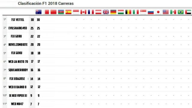 F1 ORIGIN  GT2  Domingos // Sunday 18.00 Clasif14