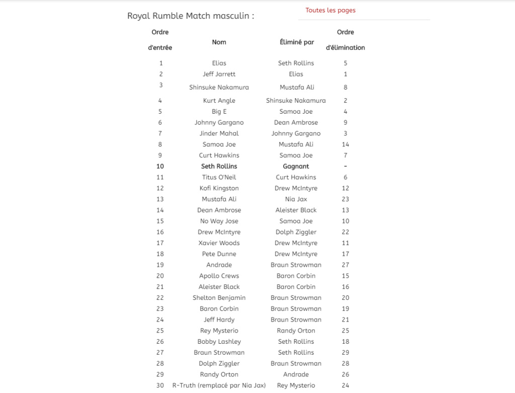 [Résultats] WWE Royal Rumble du 27/01/2019 01rumb10