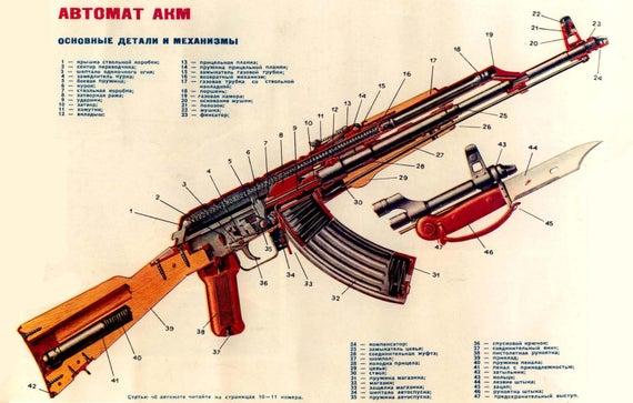 G&G ARMAMENT (GuayGuay) - AKM - AEG Il_57010
