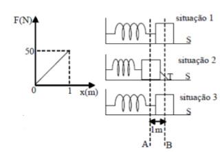 Variação de Energia Cinética (Trabalho) - EEAr Screen11