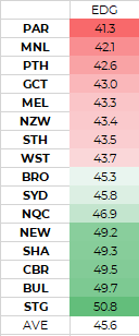 NRL Fantasy 2021 Part 78 - I can see Cleary now Mitch Rein has gone - Page 4 2021-e10
