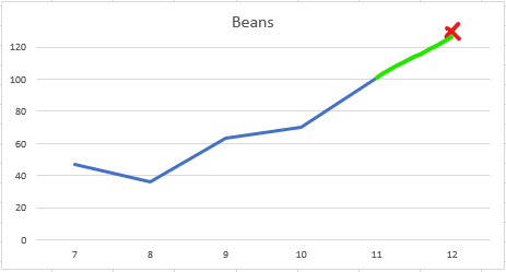 NRL Fantasy 2021 Part 57 - Lead with your chin  - Page 4 Beans10