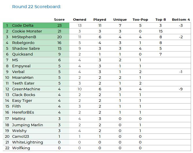 NRLFF 2006 Fantasy thread - Round 25+26 - Championship time Pod_k121