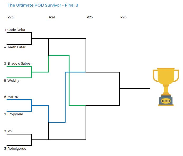 NRLFF 2006 Fantasy thread - Round 25+26 - Championship time Pod_k125