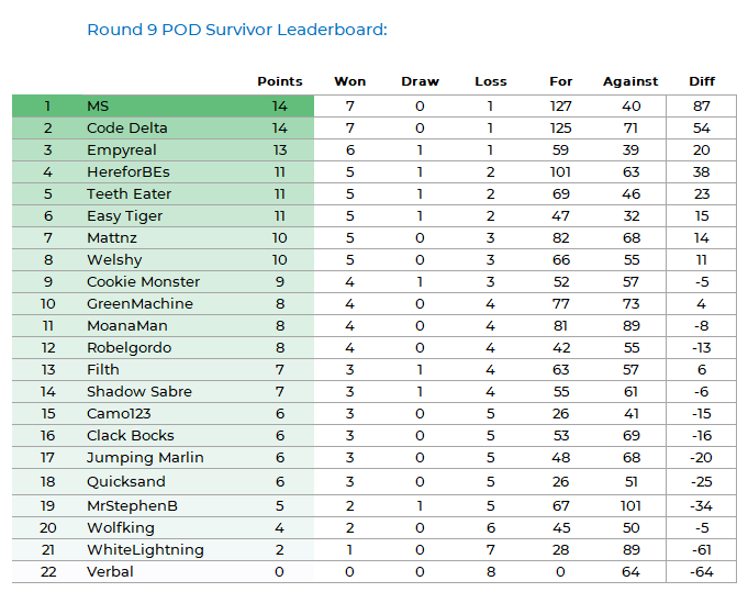 NRLFF 2006 Fantasy thread - Round 10+11 Origin time - Page 5 Pod_ki55