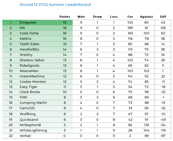 NRLFF 2006 Fantasy thread - Round 13+14, Where's my KFC bucket? - Page 5 Pod_ki71