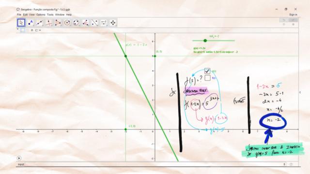 Imagem de f(g(x)) para um valor específico de g(x) Slide321