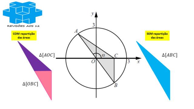 área triângulo obtusângulo c/ 2 vértices numa circunf. Slide338