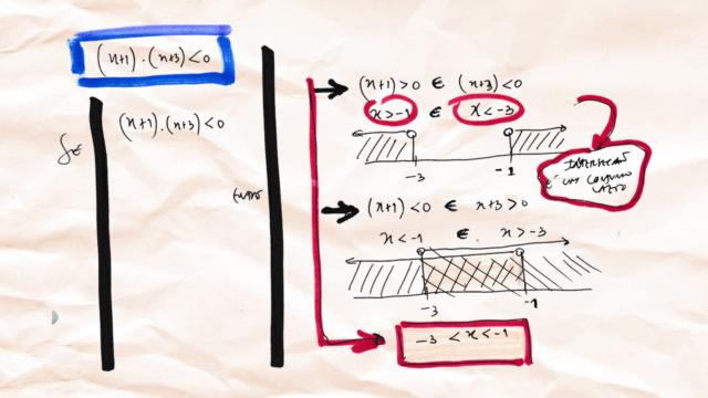 Sistema de 2 inequações Slide430