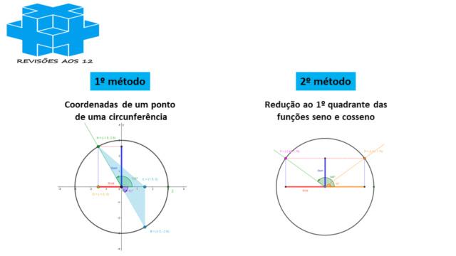 área triângulo obtusângulo c/ 2 vértices numa circunf. Slide431