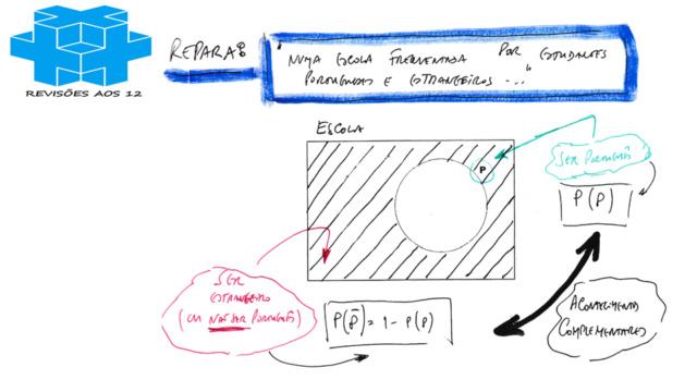 probabilidade condicionada Slide432