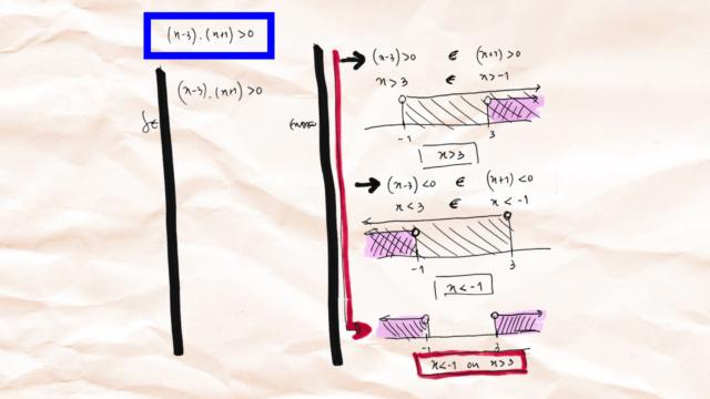 Sistema de 2 inequações Slide531