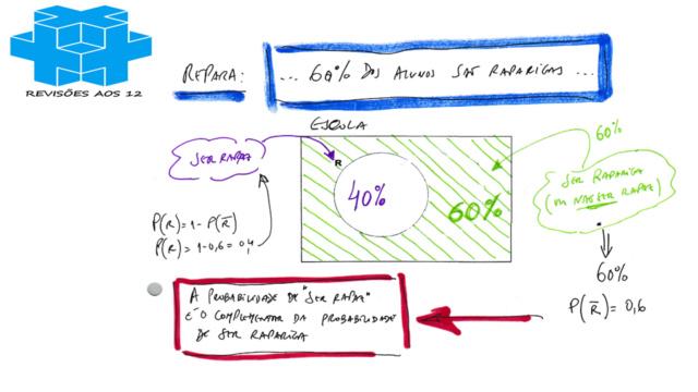 probabilidade condicionada Slide532
