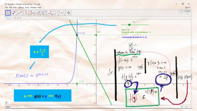 Imagem de f(g(x)) para um valor específico de g(x) Slide621