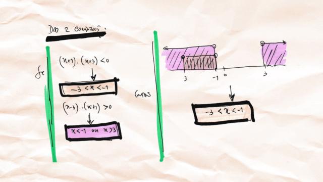 Sistema de 2 inequações Slide631