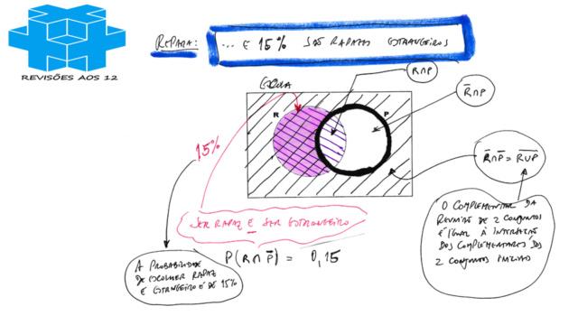 probabilidade condicionada Slide635