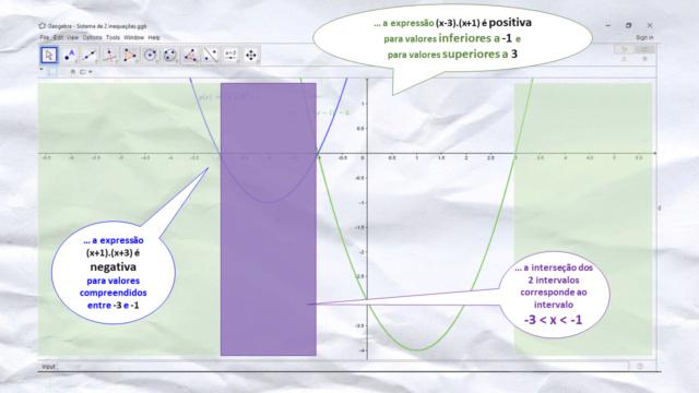 Sistema de 2 inequações Slide820