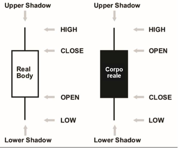 Some technical analyzing indicators   0112