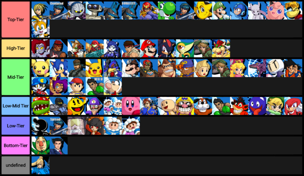 This is my .9.3a Tier List for SSBC Downlo10