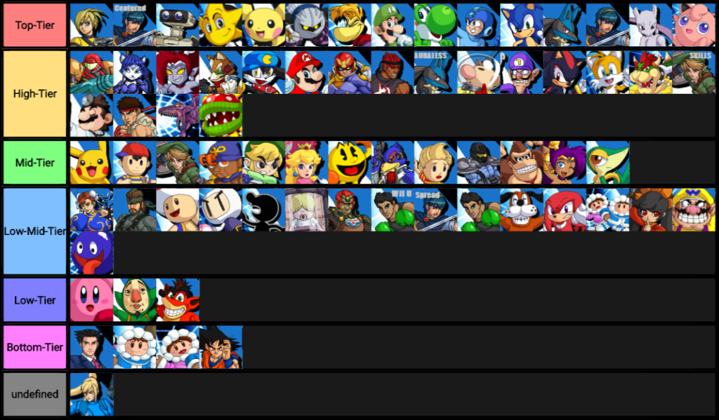 This is my .9.3a Tier List for SSBC Downlo11