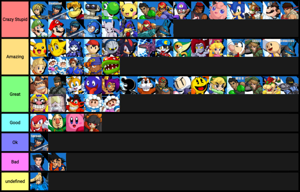 This is my .9.3a Tier List for SSBC Downlo21