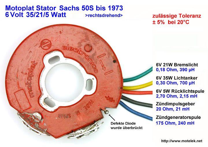 Restauración y preparación de la Puch Cobra 74 tt  69b5c910