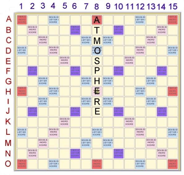 Scrabble 18: le réchauffement climatique Scrabb11