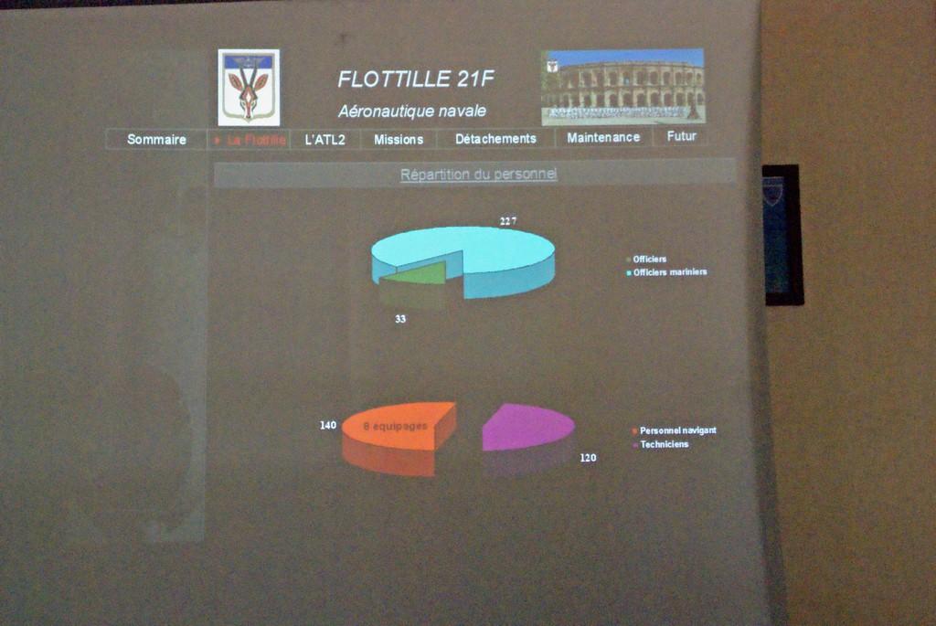 FLOTTILLE 21 F - Page 7 Dsc02232