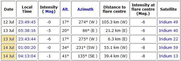 Observation mardi 13 juillet 2010 Flare12