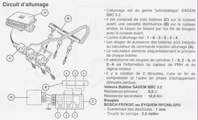 Le cycle à 4 temps Essence et Diesel Alluma10