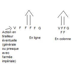 Organisation des troupes napoleoniennes Organi10