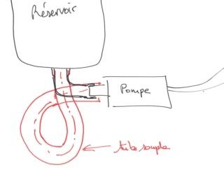 BETA 300 Xtrainer 2 temps à Graissage séparé - Page 15 Tube_p10