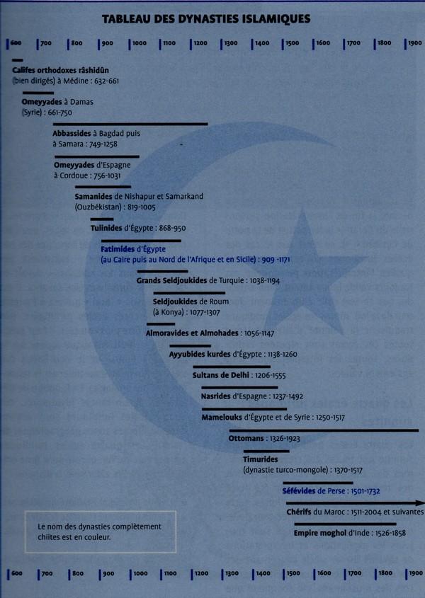 Comprendre l'islam, mots clès - Page 3 12_04_17