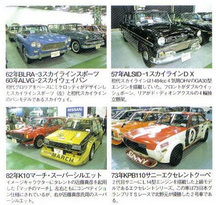 Zama - Musée Nissan - Nissan15