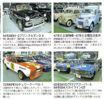 Zama - Musée Nissan - Nissan16