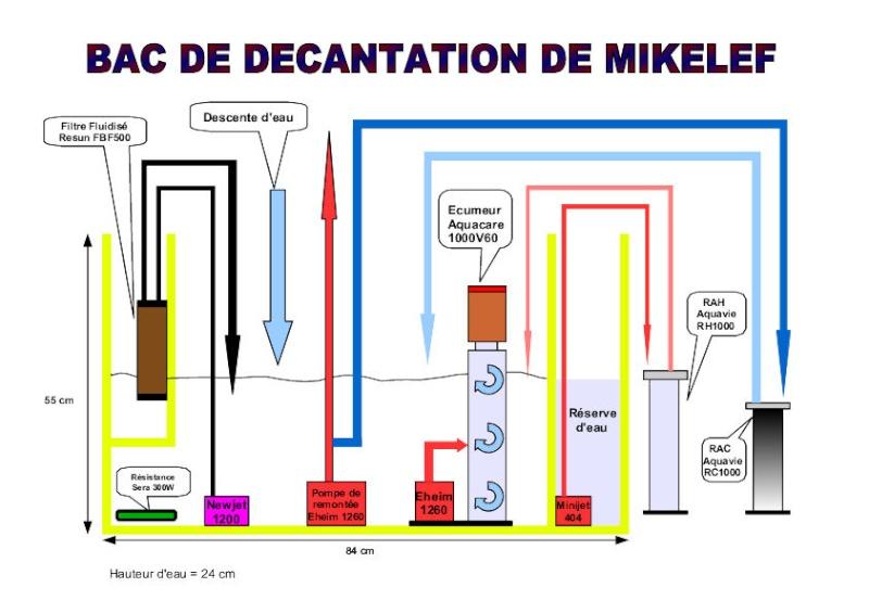 """prochaine réunion """"décante"""" Decant10"""