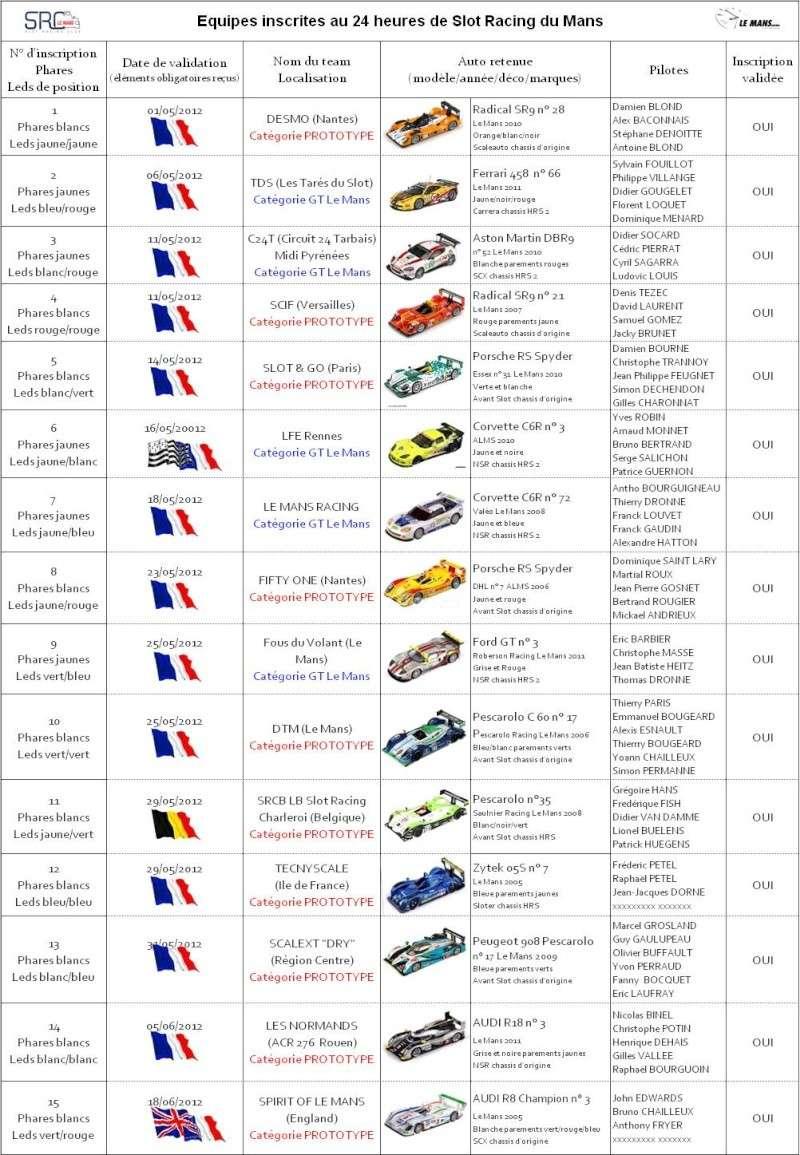 24 H du Mans de Slot Racing !!! 1_insc16
