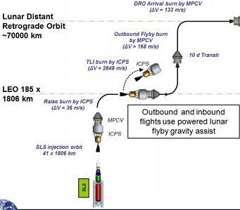 Futur programme spatial américain - Page 23 Z4110