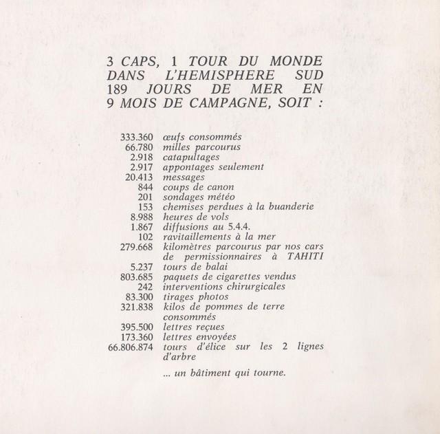 [Opérations diverses] ALBUM du CLEMENCEAU - Pacifique 1968 Clem5611