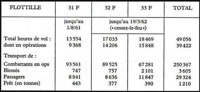 les h u00e9licos canons du ghan1 et 2cv canon est la terreur du