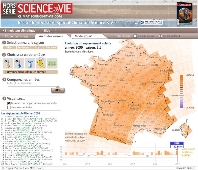 Simulation de l'évolution du climat en France Simula11