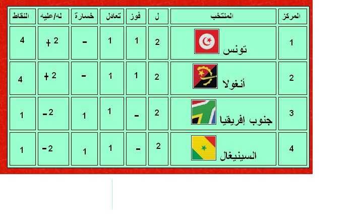 صحيفة المنتخب التونسي R2sq5110