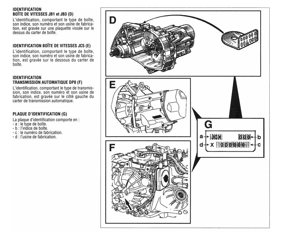 [ Toutes Renault ] Savoir identifier son moteur et sa boite de vitesse Plaque11