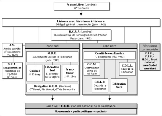 Syndicats dans les liaisons intérieurs : quel rôle ? Image211