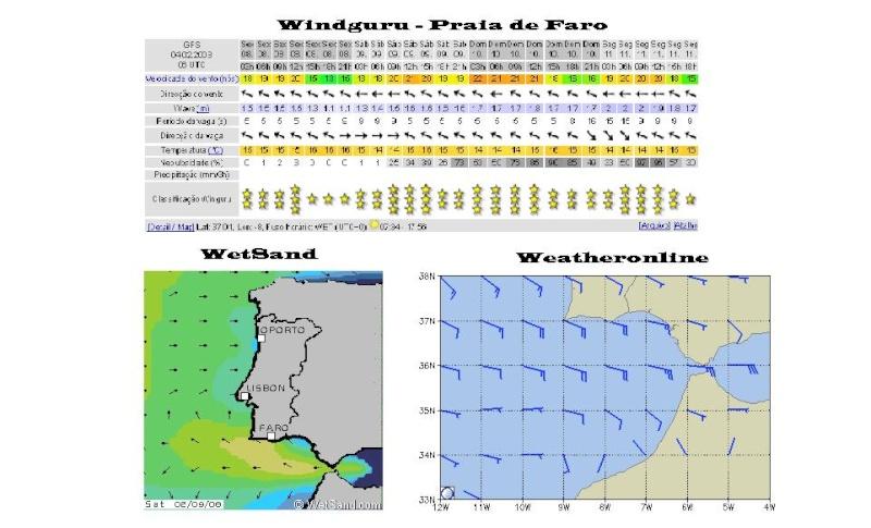 Previsão de Ondulação _ Praia de Faro 2_prev11